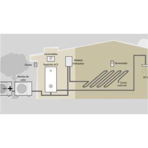 aerotermia en murcia - clysermur - instalacion y mantenimiento certificado de aire